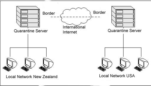 DataQuarantine.jpg